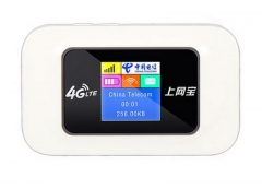 Unlocked 100Mbps Mini 4G WIFI LTE Router Mobile WiFi Hotspot 3G 4G WiFi Router With SIM Card Slot