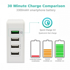 4 Ports Wall Charger Travel Charger with Foldable Plug Micro USB Charger Power Strip Adapter Socket milk white one size