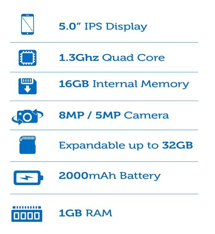 Magnus Bravo Z25 Plus- 5 Inches Display, 3G Dual SIM, 8MP+5MP Camera, 2000mAh
