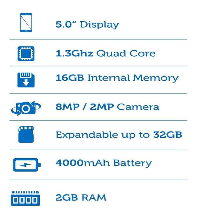 Magnus Bravo Z40- 5 Inches Display 3G Dual SIM, 8MP+5MP Camera, 4000mAh (Super Long Standby Time)